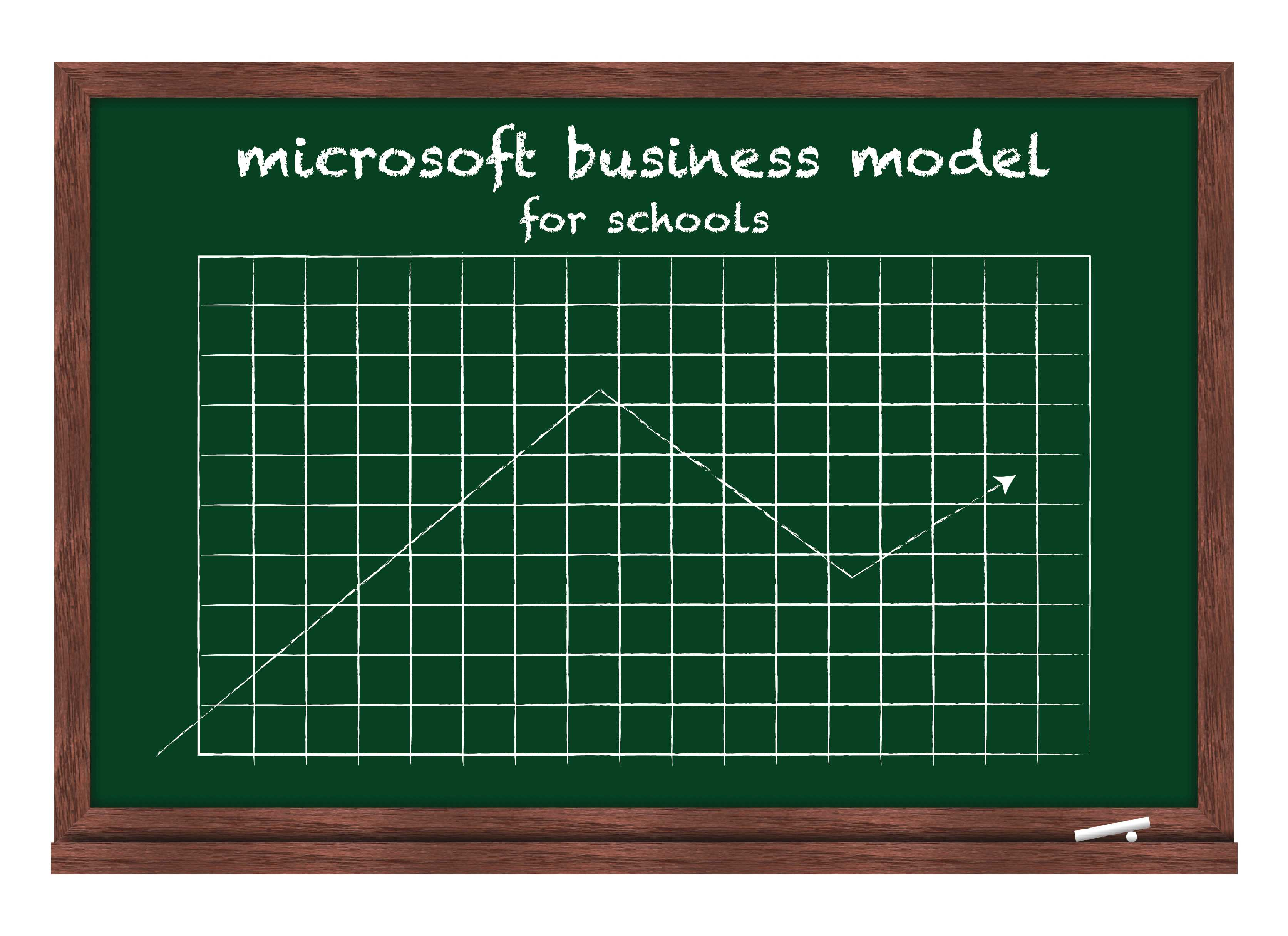 an examination of microsofts business model There are business models hundreds of years old and those only a handful of years old, such as internet freemium models some of the most profitable companies didn.