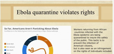 Ebola quarantines more like prisons