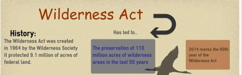 Honoring 50th anniversary of Wilderness Act