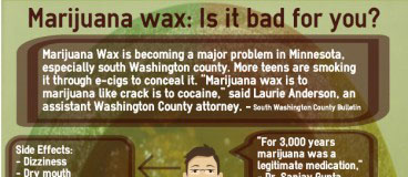 Marijuana Wax becoming an issue in Washington County
