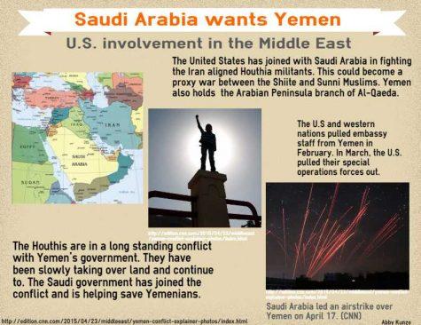 US should not get involved in Saudi-Yemen conflict