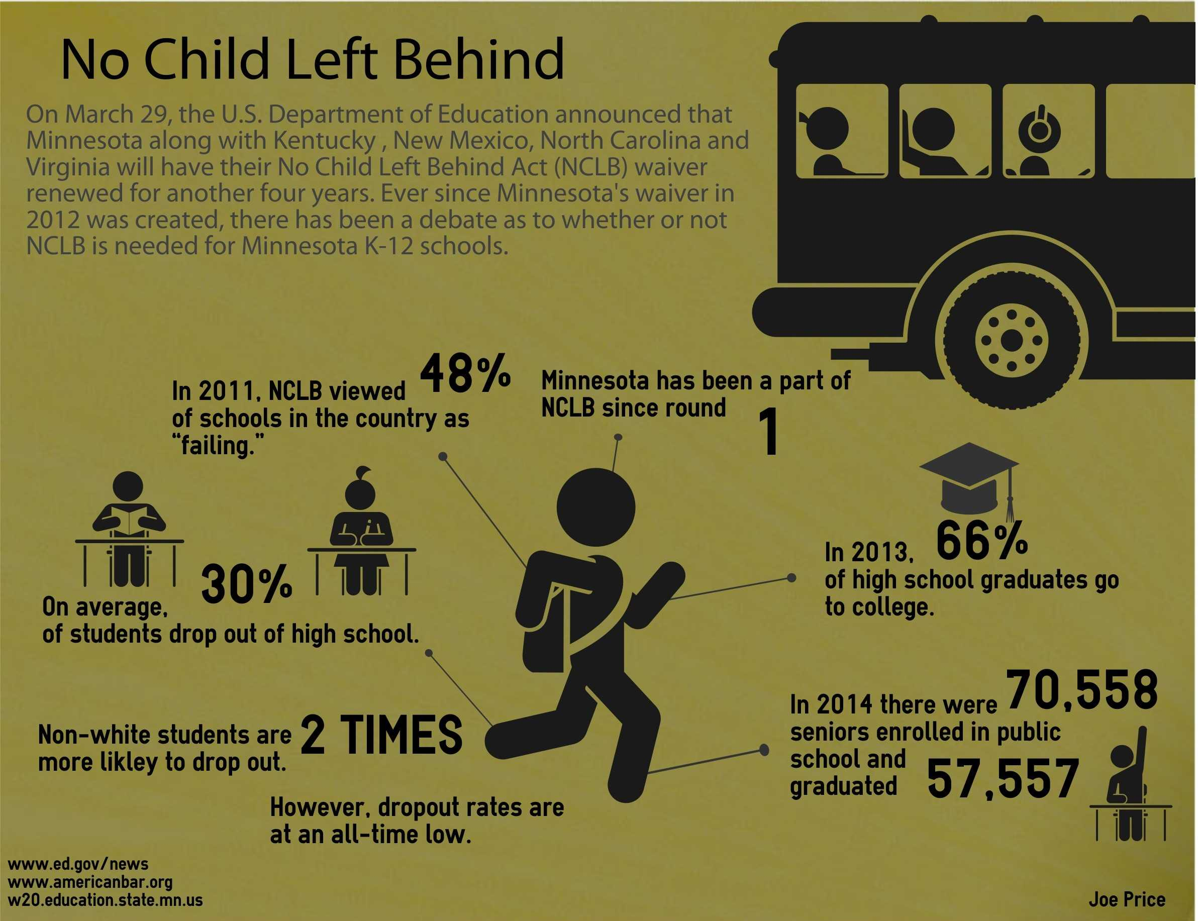 review of no child left behind This article explains what no child left behind is, why it was created, and how your child can benefit from it it will also discuss some potential controversies.