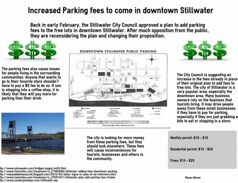 Parking fees will hinder the downtown experience