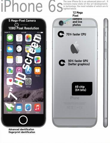 iphone6sprogress