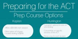 ACT prep classes beneficial