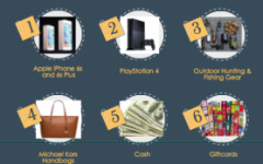 2015 gift-buying guide