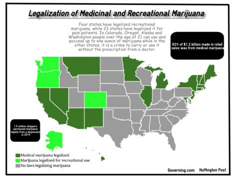 Medical Marijuana Annie Seiler