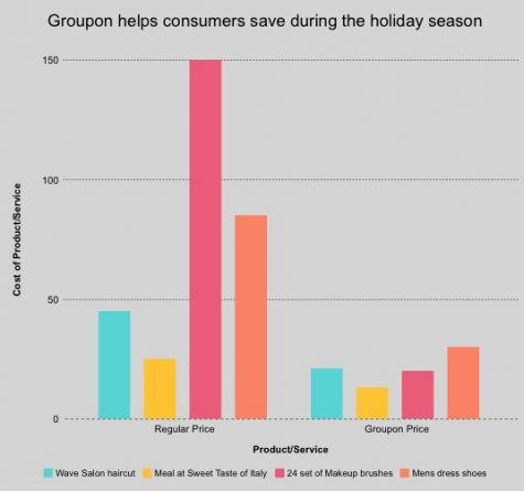 Groupon helps consumers save during holiday season