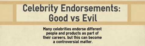 Celebrity endorsements do not matter