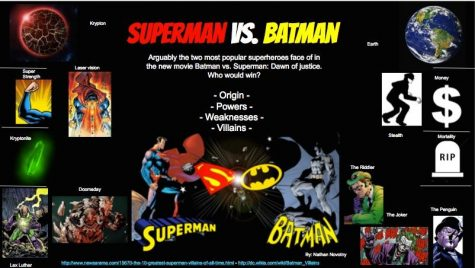 Batman vs. Superman: The battle of the century