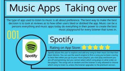Move over iTunes new apps taking over