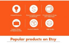 Etsy offers unique experience to small business