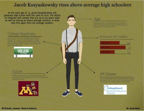 Jacob Kosyakovsky graduates abnormally young
