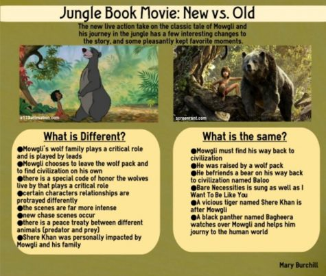 Jungle Book swings into theaters