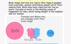 Social problem with labeling girls as 'plus size'