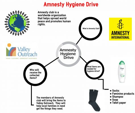 Amnesty club holds Hygiene Drive for local charities
