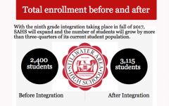 Ninth grade transition offers innovative ideas