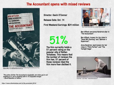 'The Accountant' action movie: fun, laughable film