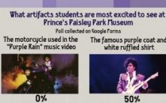 Prince's Paisley Park renovated into museum