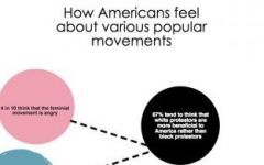 Violent protests break apart American trust