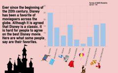 Classic Disney films transcend time