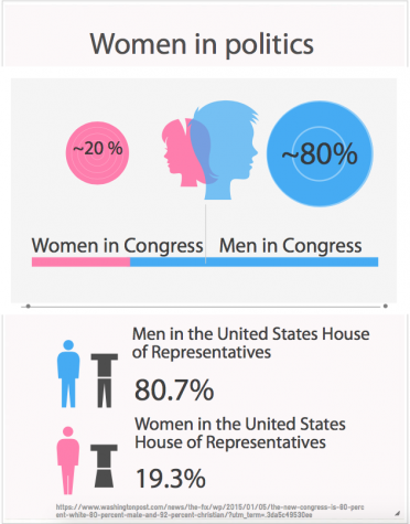 Political women have positive and powerful impact