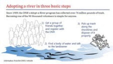 Adopt-a-River program cleans up Minnesota shorelines
