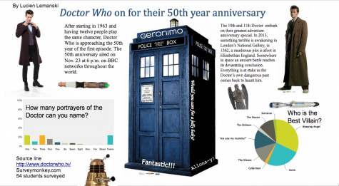 'The Day of the Doctor' marks 50 years for Doctor Who