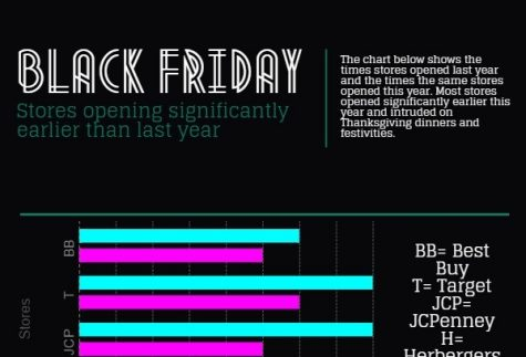 Black Friday obstructs Thanksgiving
