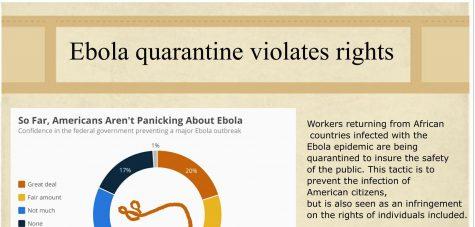 Ebola quarantines more like prisons