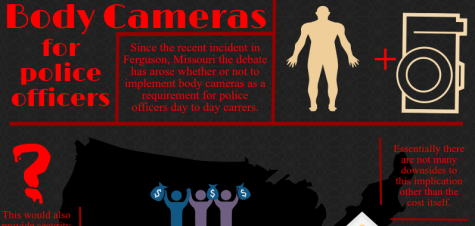 Police should use body cameras for safety and complaints
