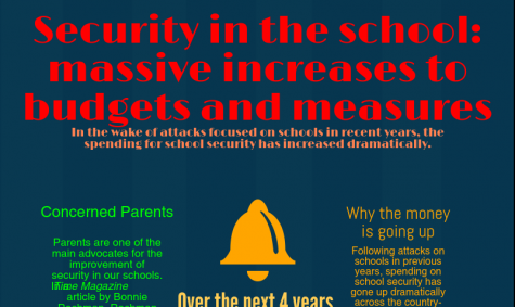 District security reforms ensure student safety