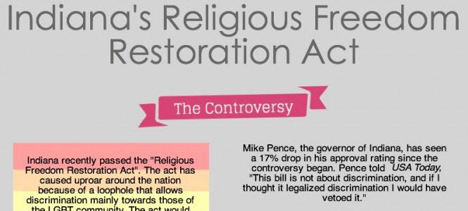 Indiana Religious Freedom Act limits freedom