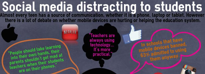 Staff Editorial: teachers should have a unified cell phone policy