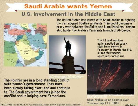 US should not get involved in Saudi-Yemen conflict