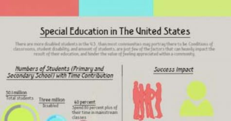 Minnesota schools set a strong example for special education programs