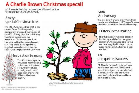 Happy 50th Christmas Charlie Brown