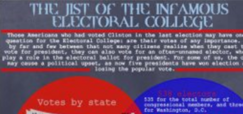 The Electoral College, chaos-preventing necessity