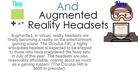 Augmented reality surges in popularity