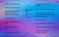 Information Graphic by Jonathan Rustad