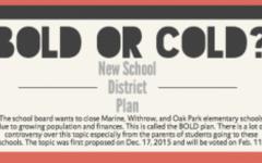 Community speaks out against B.O.L.D movement