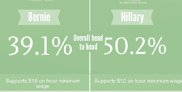 Hillary's campaign uses gender card