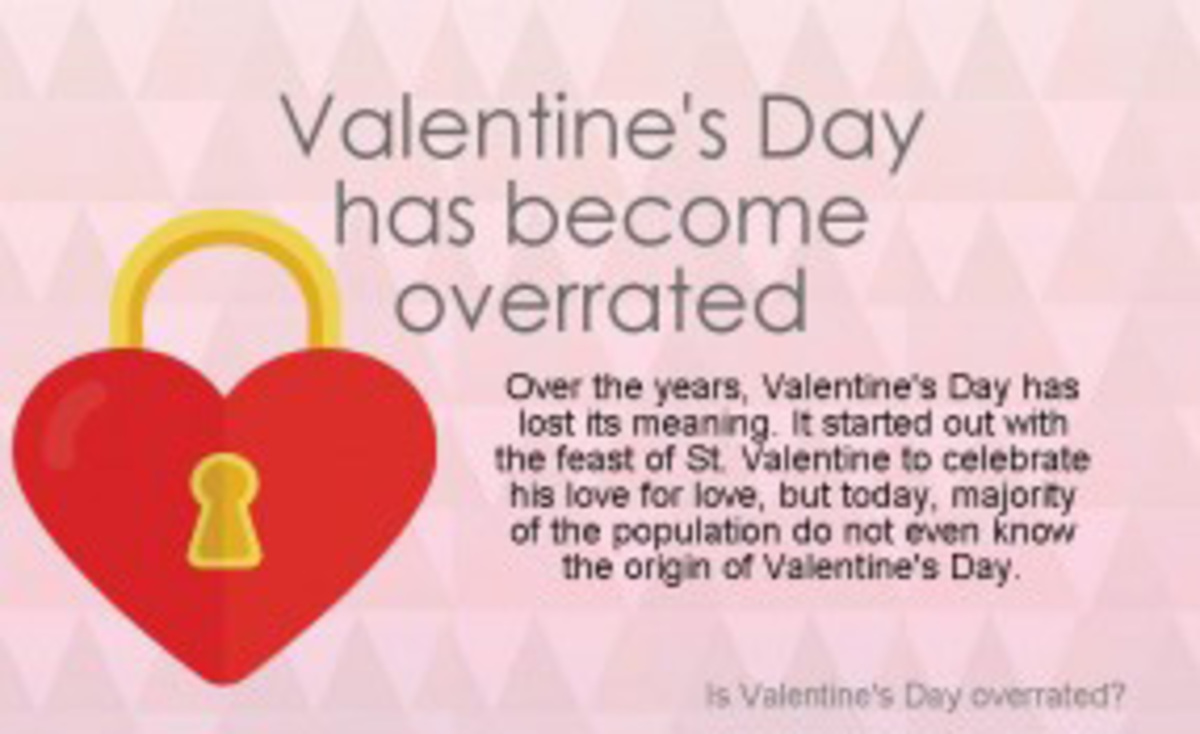 Valentine's Day, an excuse to buy gifts and spend money