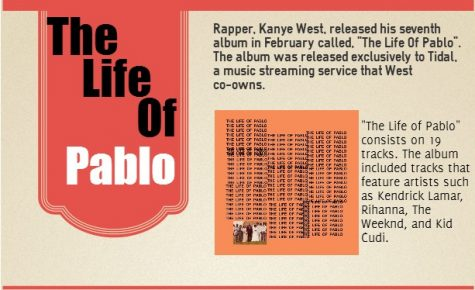 The Life of Pablo new album debuts