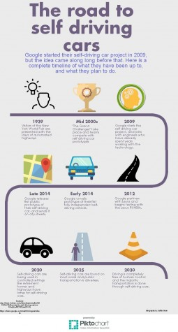 Infographic by: Kaitlin Bloom