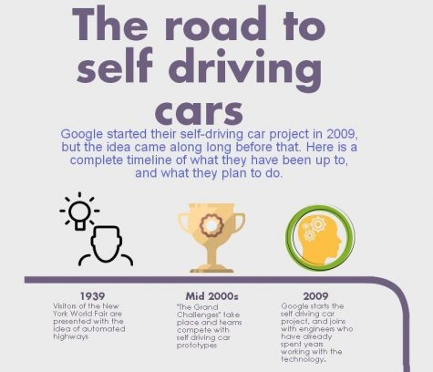 Google introduces self-driving cars
