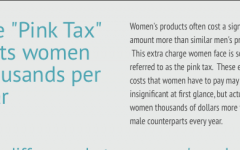 Pink tax costs women thousands more than men