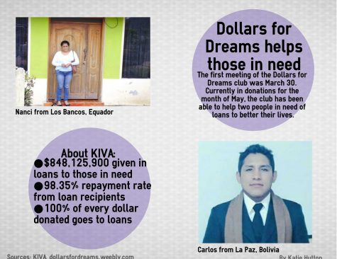 Dollars for Dreams helps those in need pursue better futures