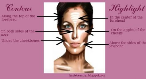 Contouring highlighting trend defining its popularity