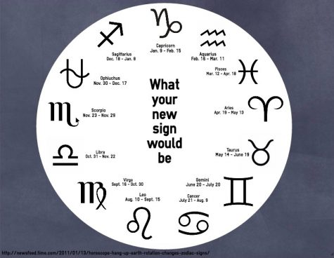 New zodiac sign leaves astrology followers confused